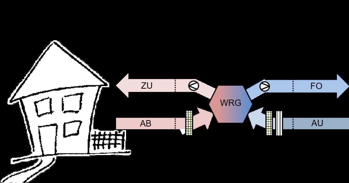 Laborschema 1