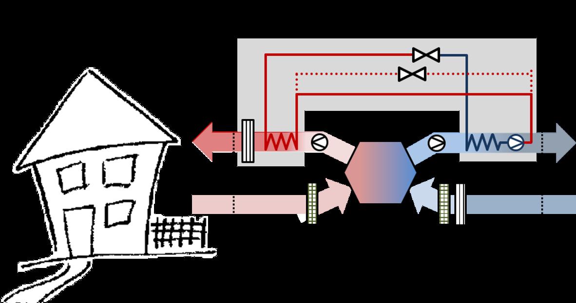 Laborschema 2