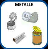 Piktogramme als Einwurfhilfen auf den Trennmodulen: Metalle