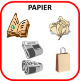 Piktogramme als Einwurfhilfen auf den Trennmodulen: Papier