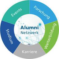 Alumni_network