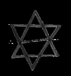 Non-duality pyramid