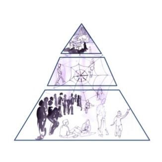 actors-pyramid.png