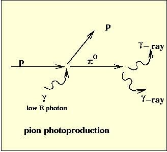 Pionphot 2