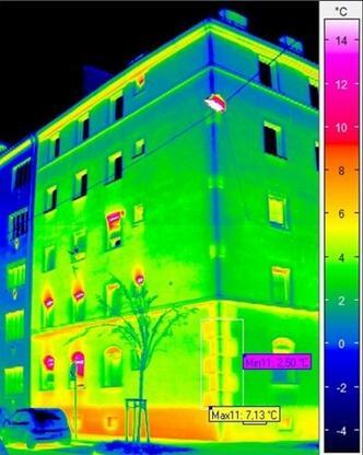 Thermographie des Gebäudes