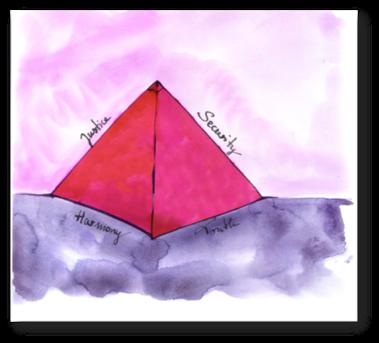 themes-1-pyramid.png