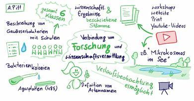 Vortrag Pitt-Obergurgl