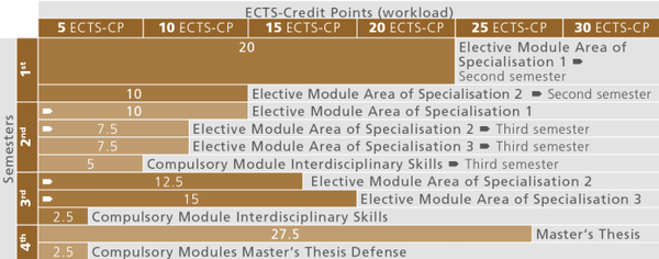 coursesequence_ma environmental engineer