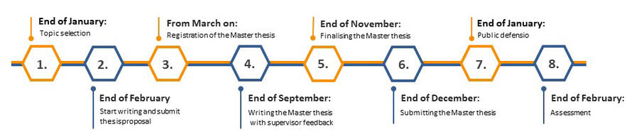 Masters thesis teacher quality